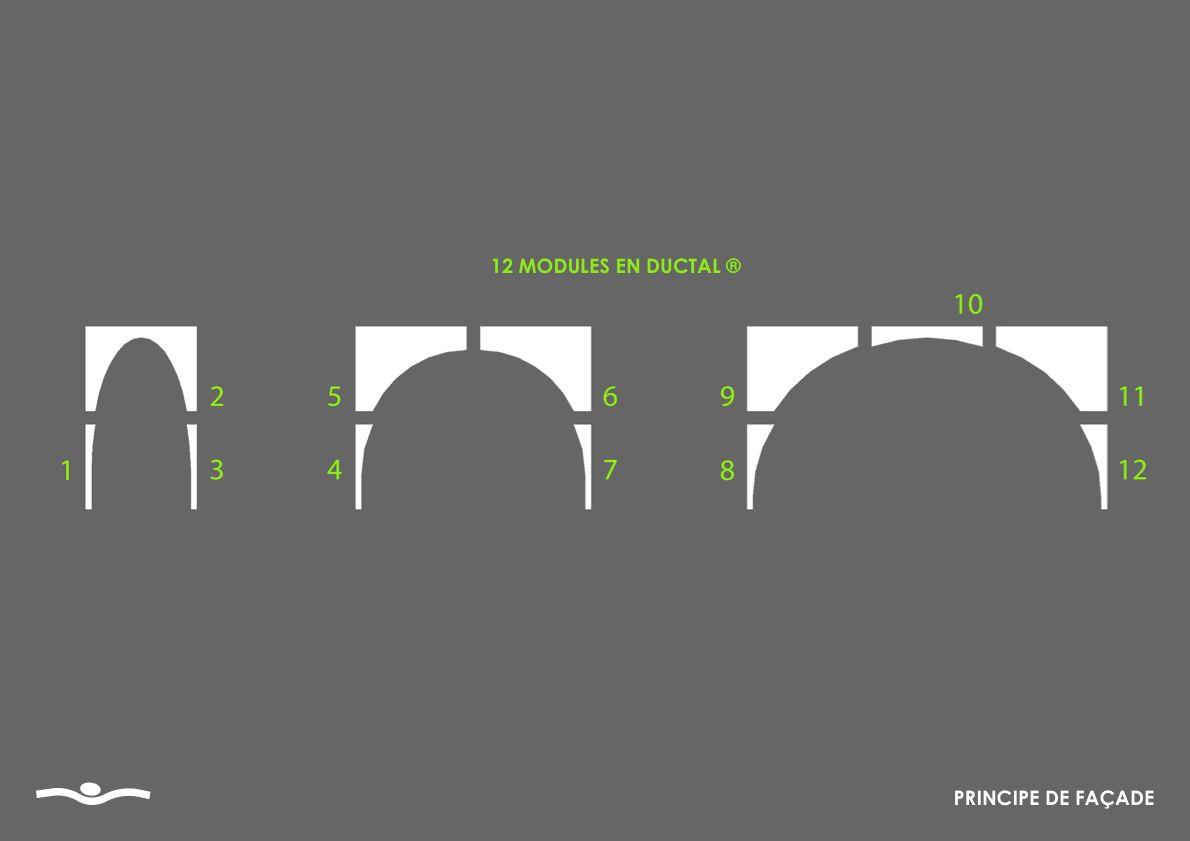 FAC concept 4